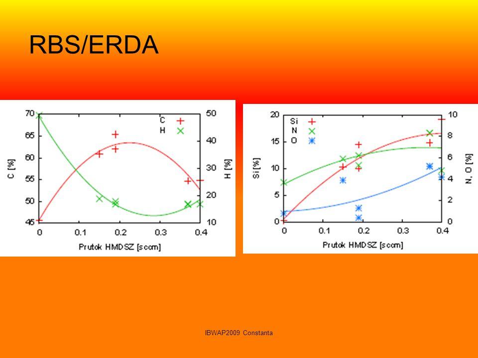 RBS/ERDA IBWAP2009 Constanta