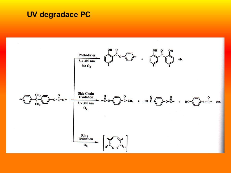 UV degradace PC