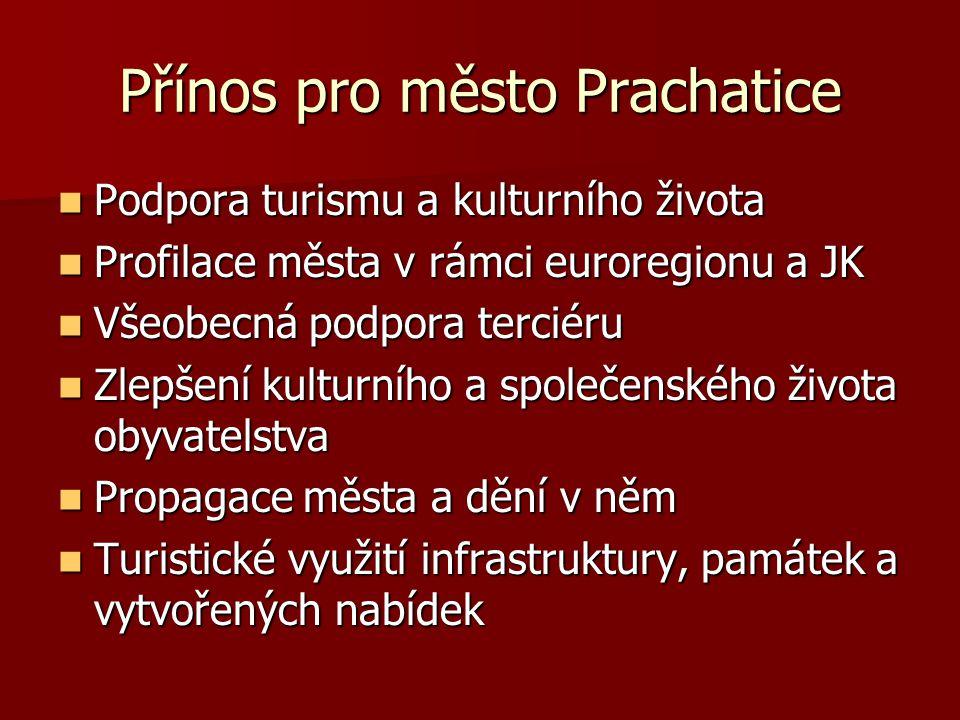 Přínos pro město Prachatice
