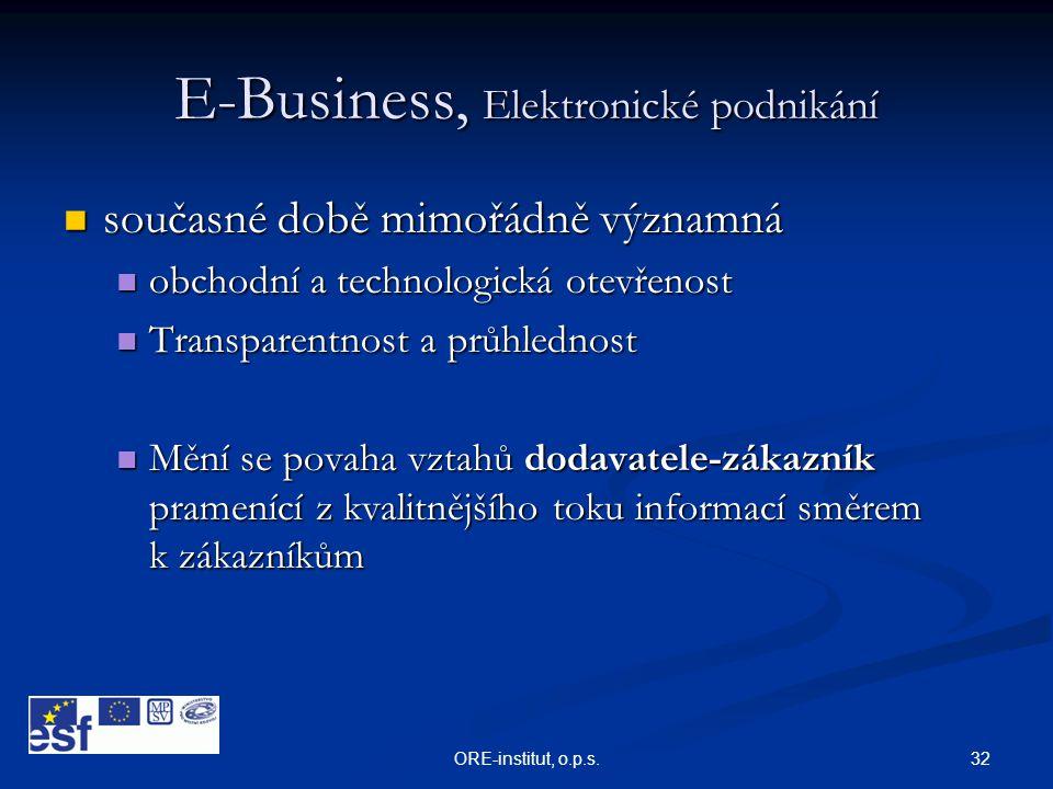 E-Business, Elektronické podnikání