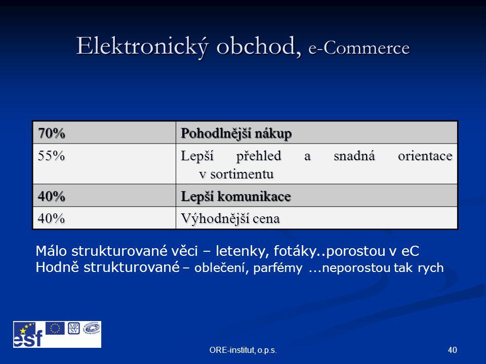 Elektronický obchod, e-Commerce