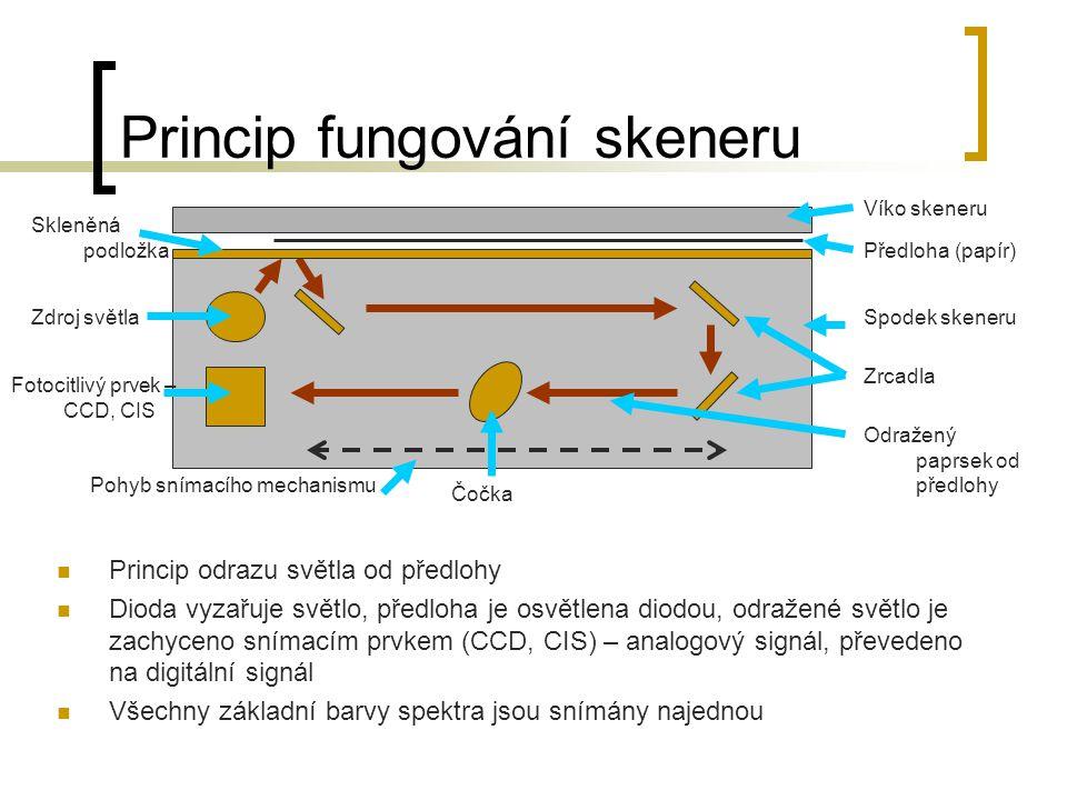 Princip fungování skeneru