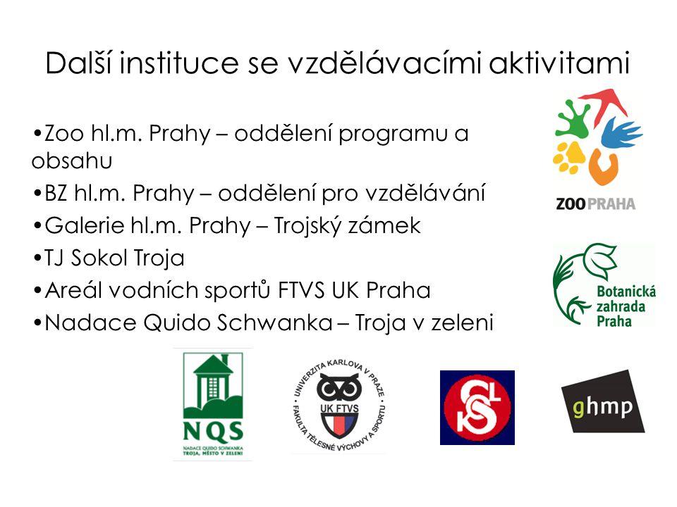 Další instituce se vzdělávacími aktivitami