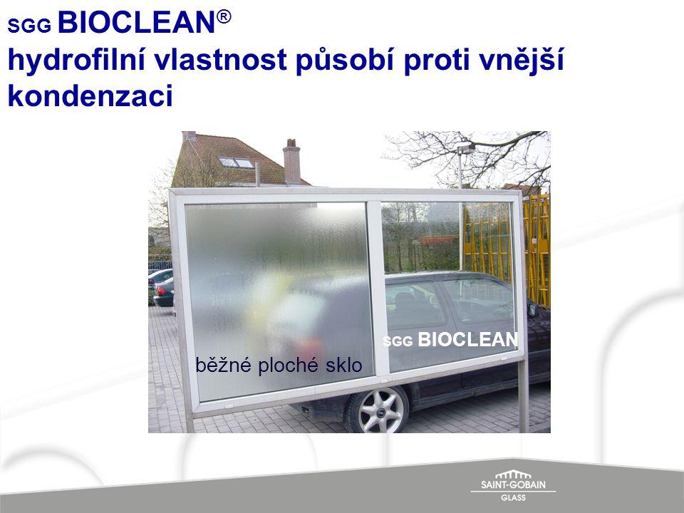 SGG BIOCLEAN® hydrofilní vlastnost působí proti vnější kondenzaci