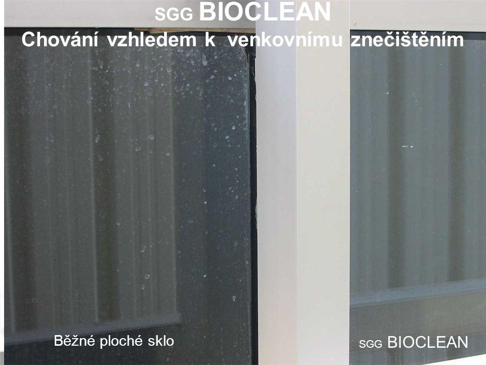 SGG BIOCLEAN Chování vzhledem k venkovnímu znečištěním