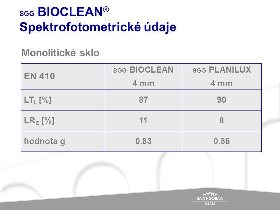 SGG BIOCLEAN® Spektrofotometrické údaje