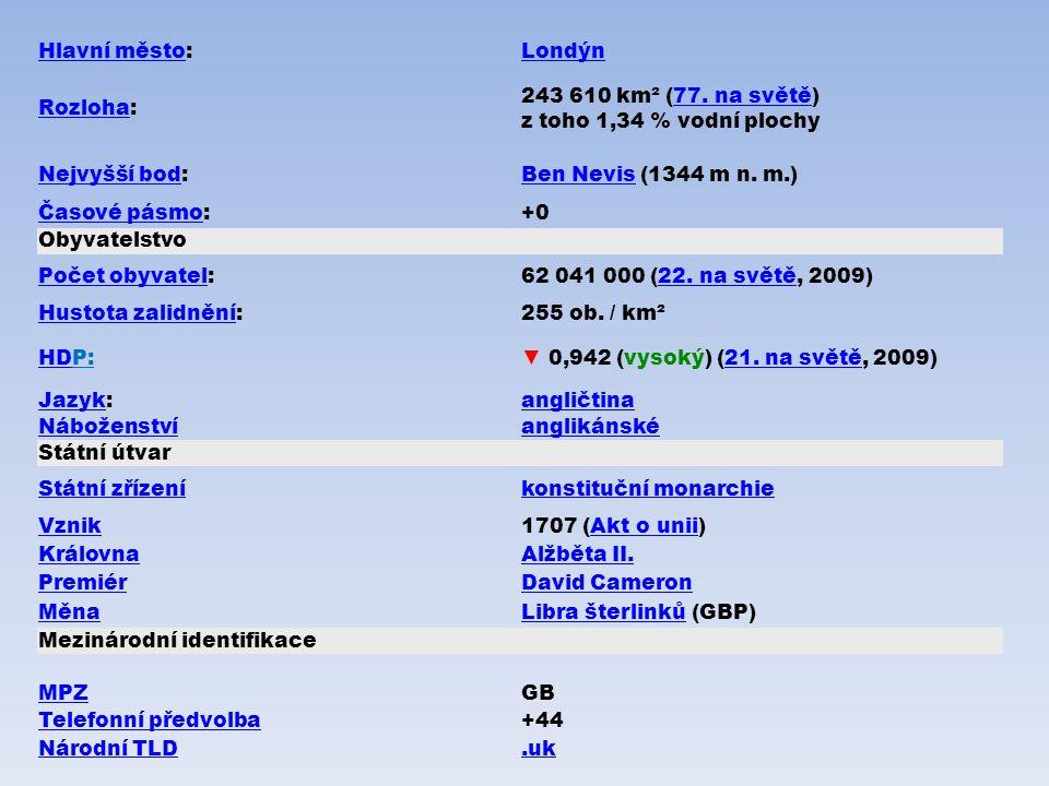 Hlavní město: Londýn. Rozloha: 243 610 km² (77. na světě) z toho 1,34 % vodní plochy. Nejvyšší bod:
