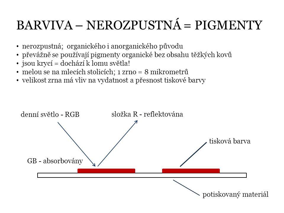 BARVIVA – NEROZPUSTNÁ = PIGMENTY