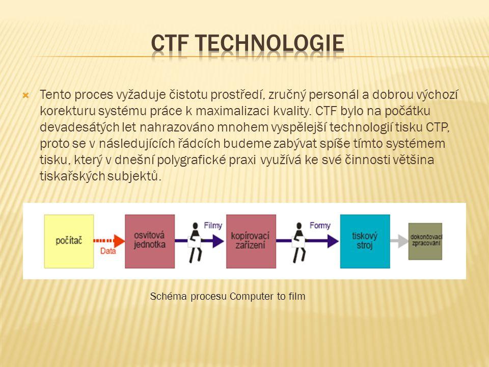 Ctf technologie