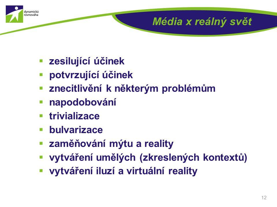 Média x reálný svět zesilující účinek potvrzující účinek