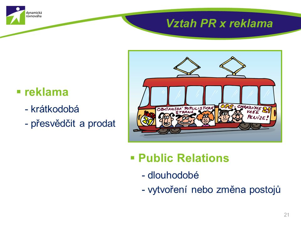 Vztah PR x reklama reklama Public Relations - krátkodobá