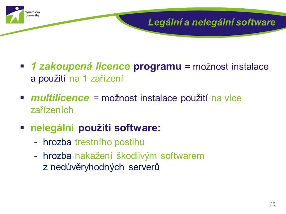 Legální a nelegální software