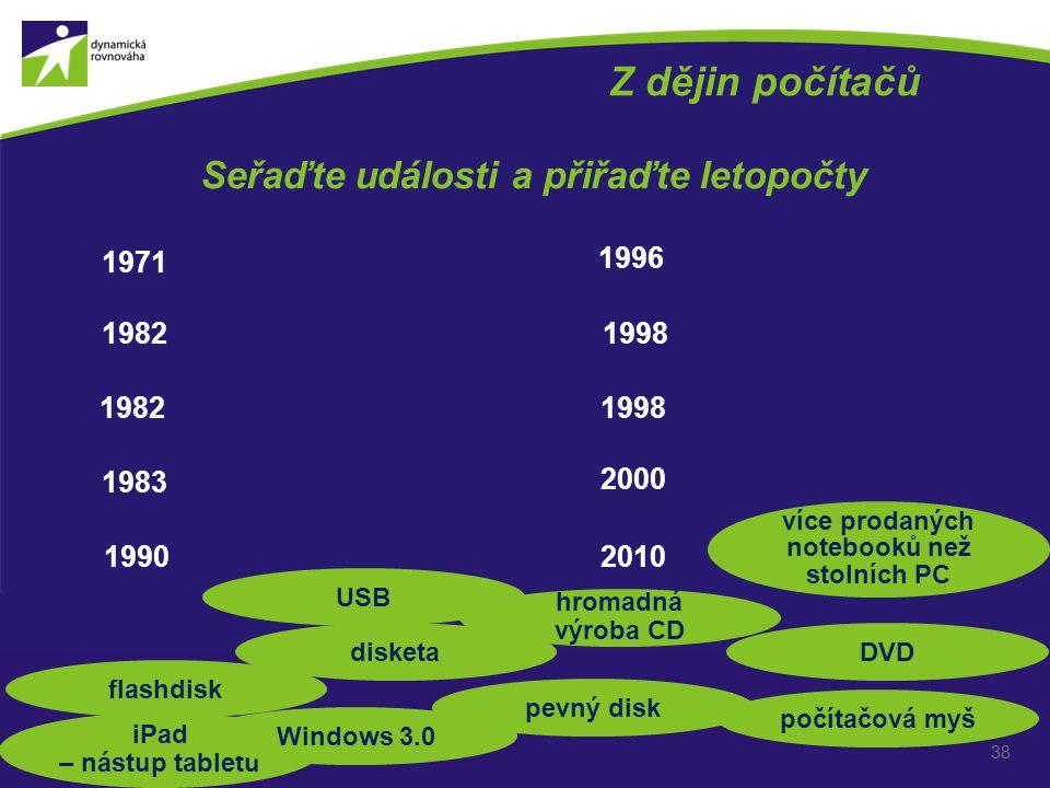 Z dějin počítačů Seřaďte události a přiřaďte letopočty 1971 1996 1982