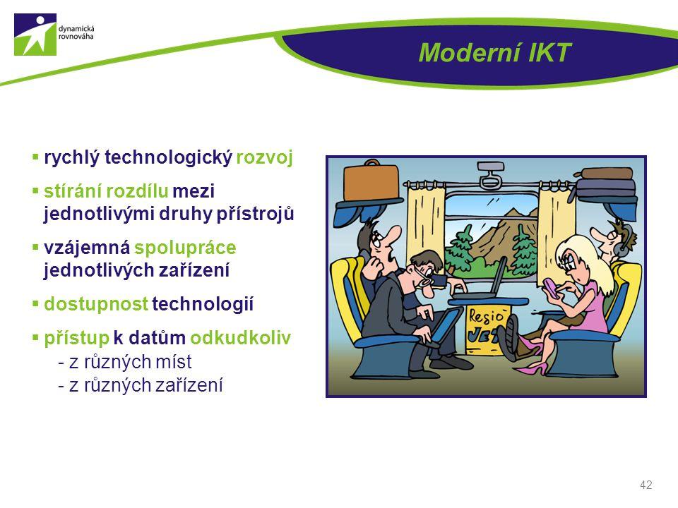 Moderní IKT rychlý technologický rozvoj