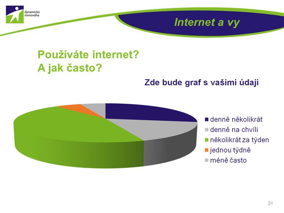 Internet a vy Používáte internet A jak často