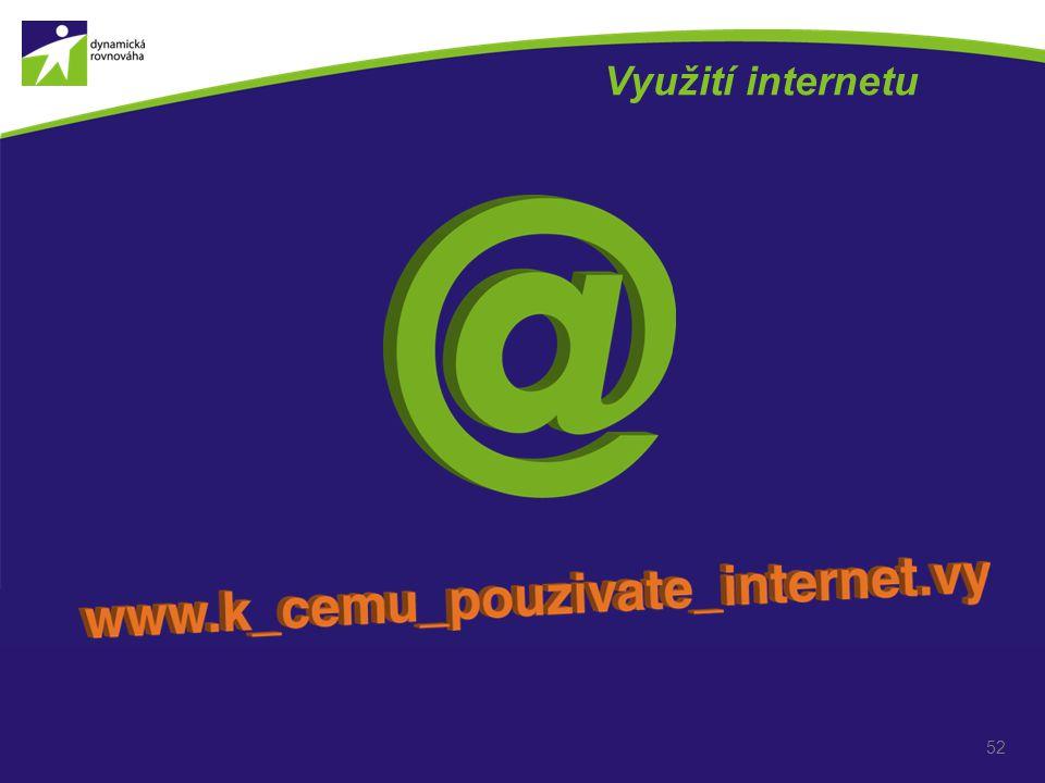 Využití internetu Interaktivně s účastníky – každý sepíše cca 5 položek, pak společně stanovení nadřazených pojmů a uspořádání do kategorií.