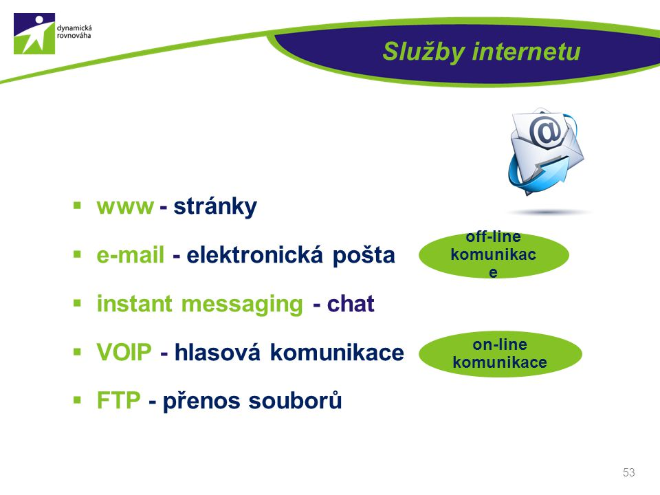 Služby internetu www - stránky e-mail - elektronická pošta