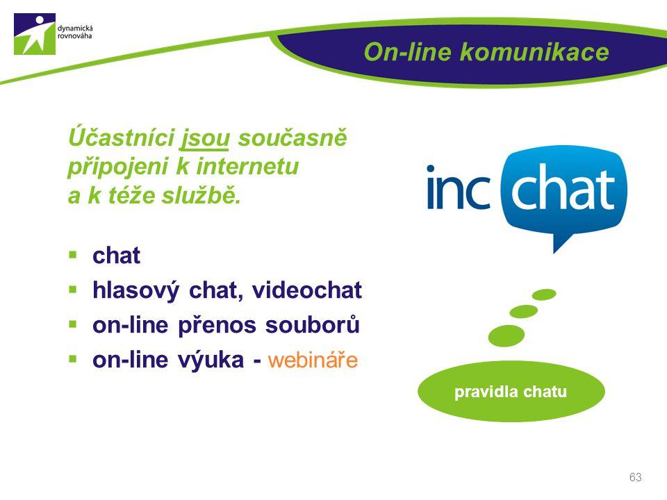 On-line komunikace Účastníci jsou současně připojeni k internetu a k téže službě. chat. hlasový chat, videochat.