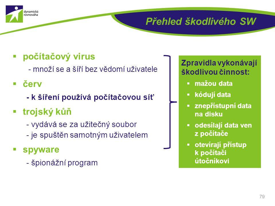 Přehled škodlivého SW počítačový virus červ trojský kůň spyware