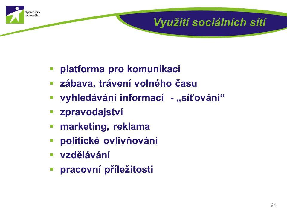 Využití sociálních sítí