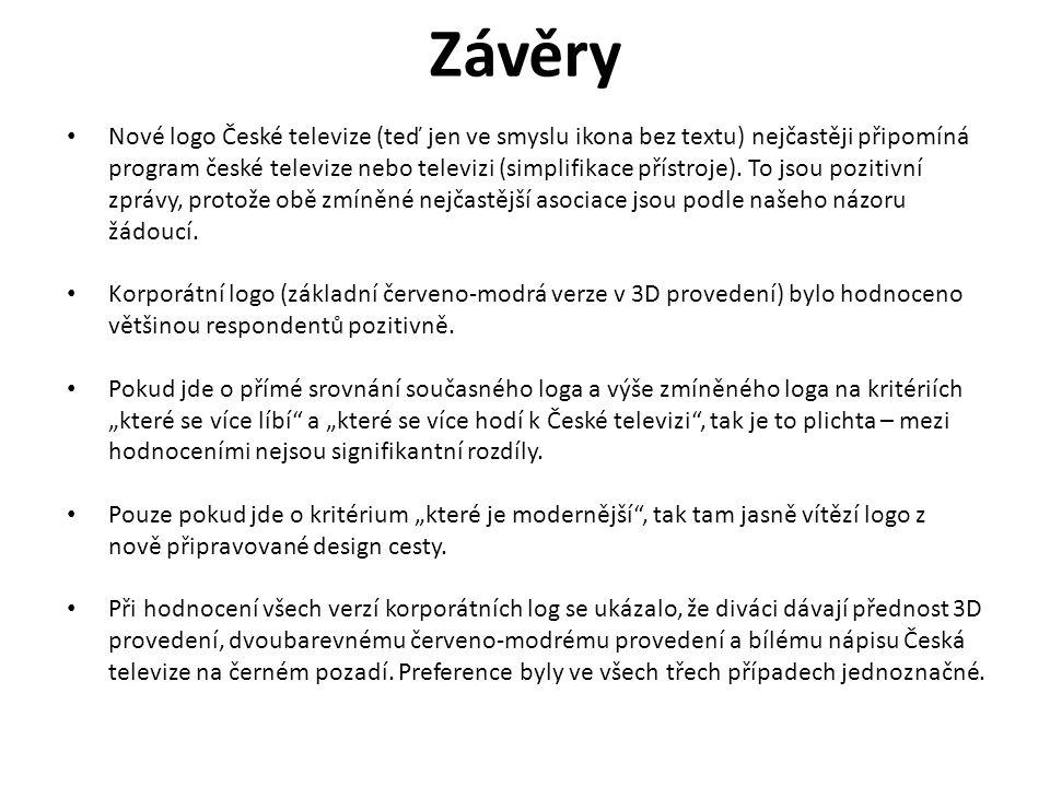Nové logo České televize (teď jen ve smyslu ikona bez textu) nejčastěji připomíná program české televize nebo televizi (simplifikace přístroje). To jsou pozitivní zprávy, protože obě zmíněné nejčastější asociace jsou podle našeho názoru žádoucí.