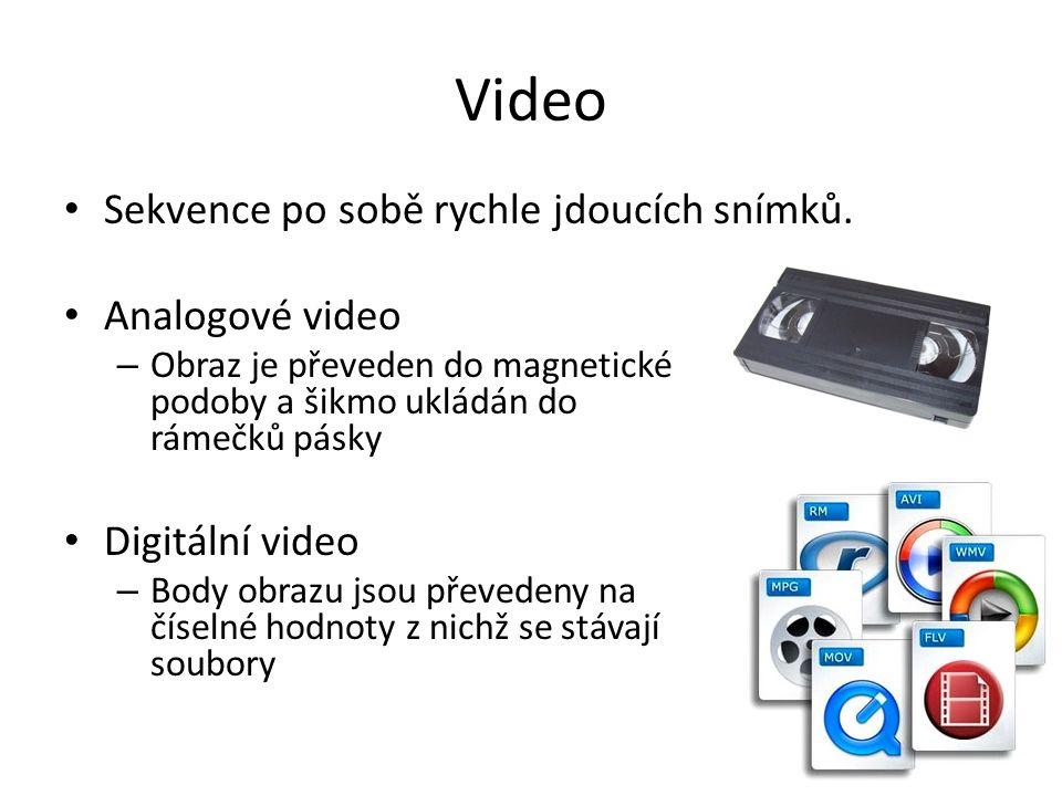 Video Sekvence po sobě rychle jdoucích snímků. Analogové video