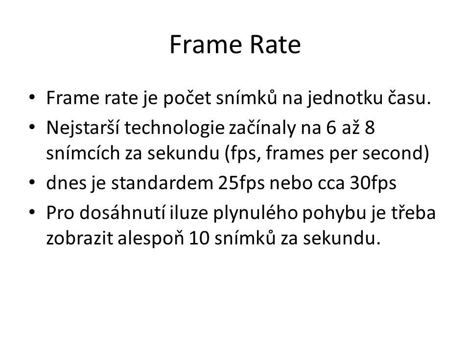 Frame Rate Frame rate je počet snímků na jednotku času.