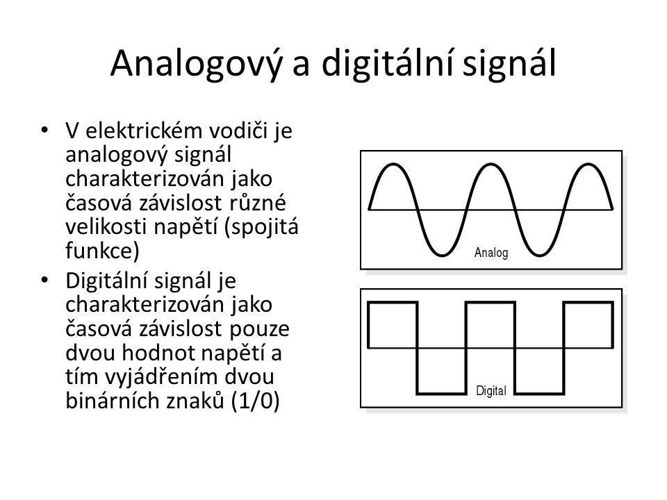 Analogový a digitální signál