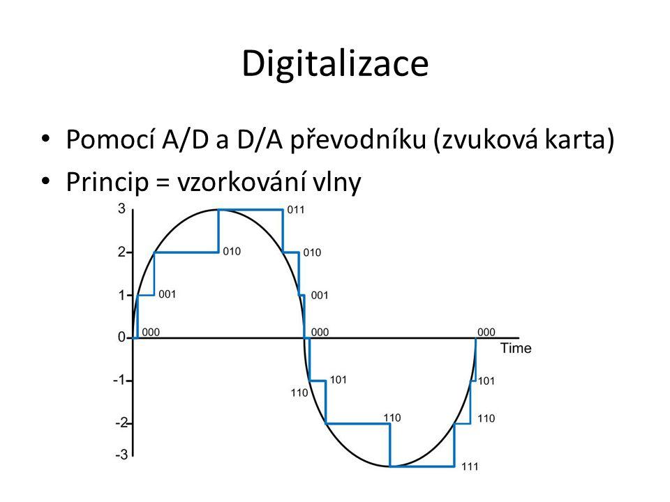 Digitalizace Pomocí A/D a D/A převodníku (zvuková karta)