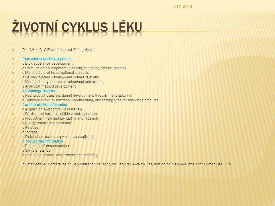 Životní cyklus léku JKTP 2014