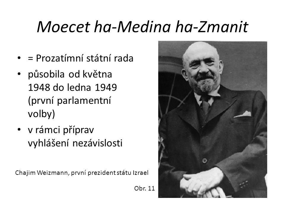 Moecet ha-Medina ha-Zmanit