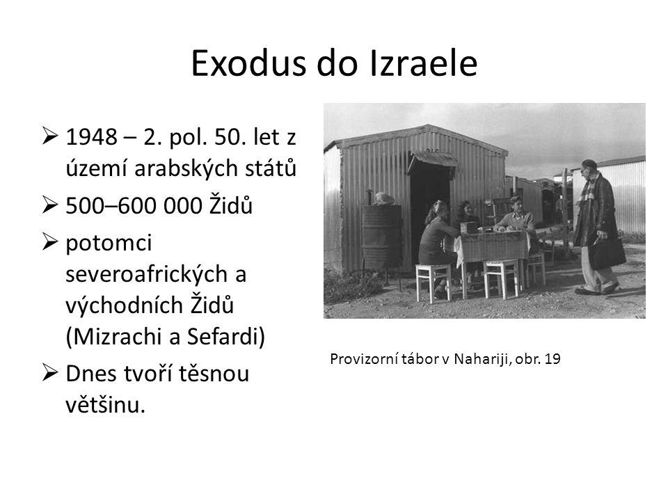 Exodus do Izraele 1948 – 2. pol. 50. let z území arabských států