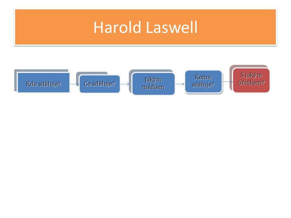 Harold Laswell S jakým účinkem Komu sděluje Kdo sděluje