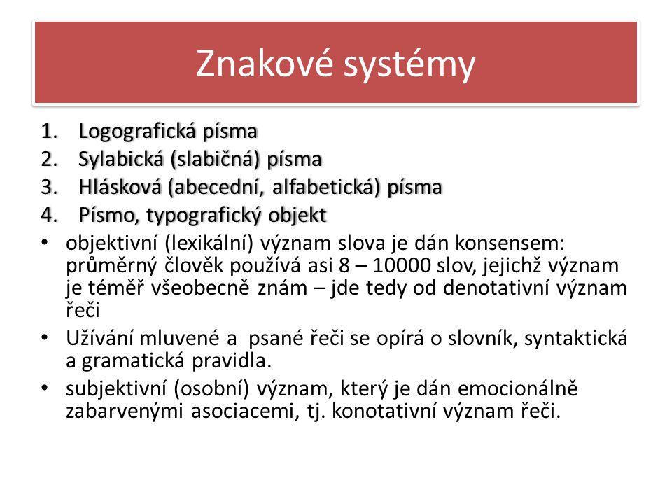 Znakové systémy Logografická písma Sylabická (slabičná) písma