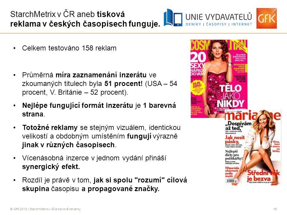 StarchMetrix v ČR aneb tisková reklama v českých časopisech funguje.