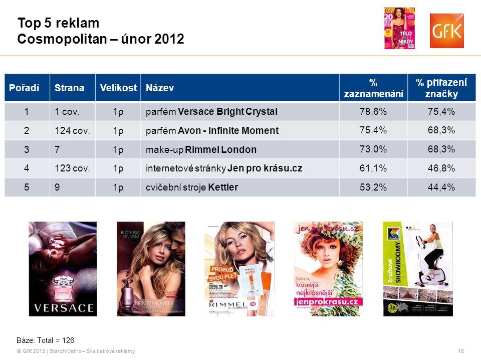 Top 5 reklam Cosmopolitan – únor 2012