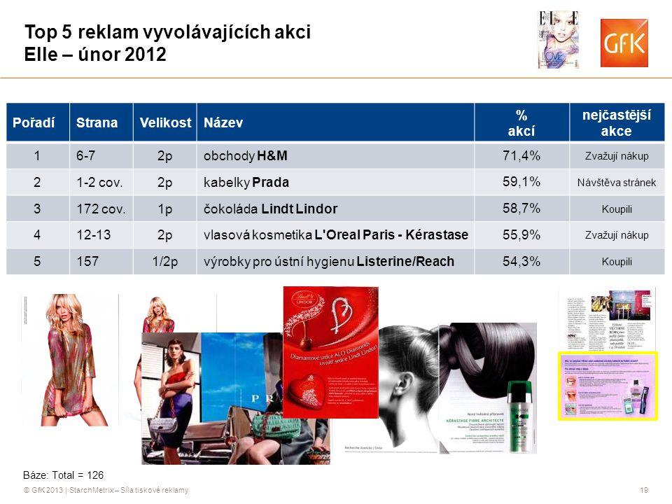 Top 5 reklam vyvolávajících akci Elle – únor 2012