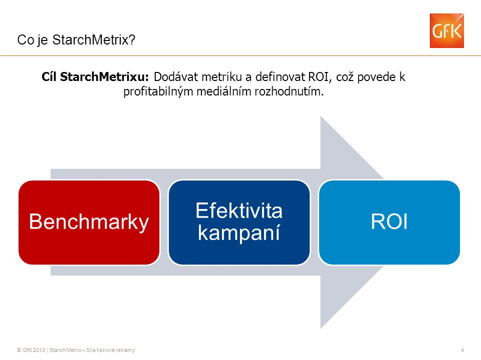 Benchmarky Efektivita kampaní ROI Co je StarchMetrix