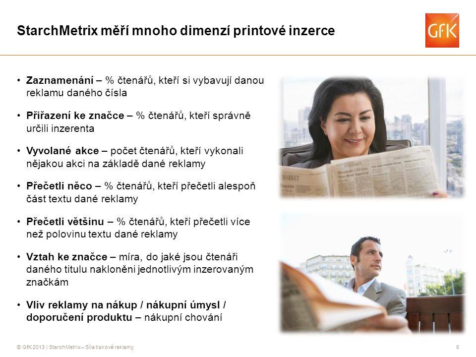 StarchMetrix měří mnoho dimenzí printové inzerce