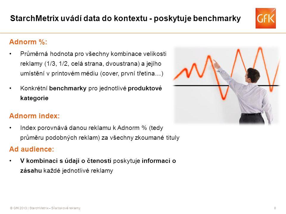 StarchMetrix uvádí data do kontextu - poskytuje benchmarky