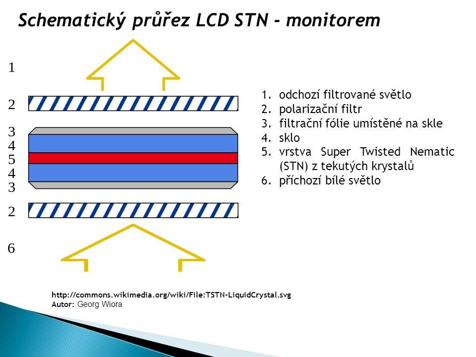 Schematický průřez LCD STN - monitorem