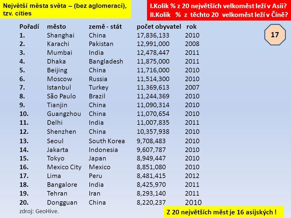17 I.Kolik % z 20 největších velkoměst leží v Asii