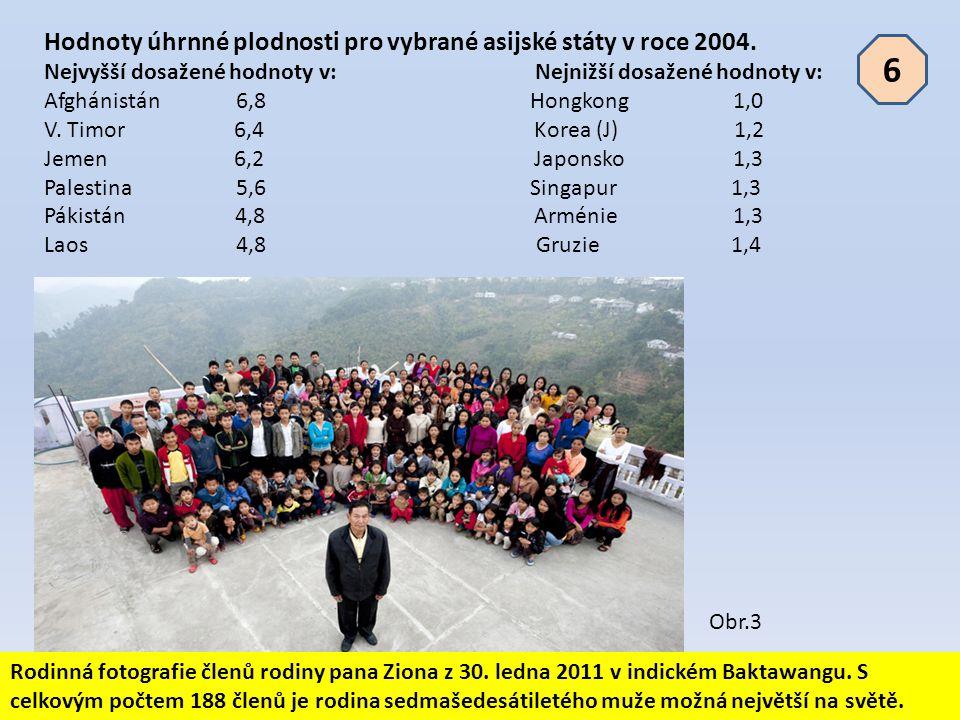 6 Hodnoty úhrnné plodnosti pro vybrané asijské státy v roce 2004.