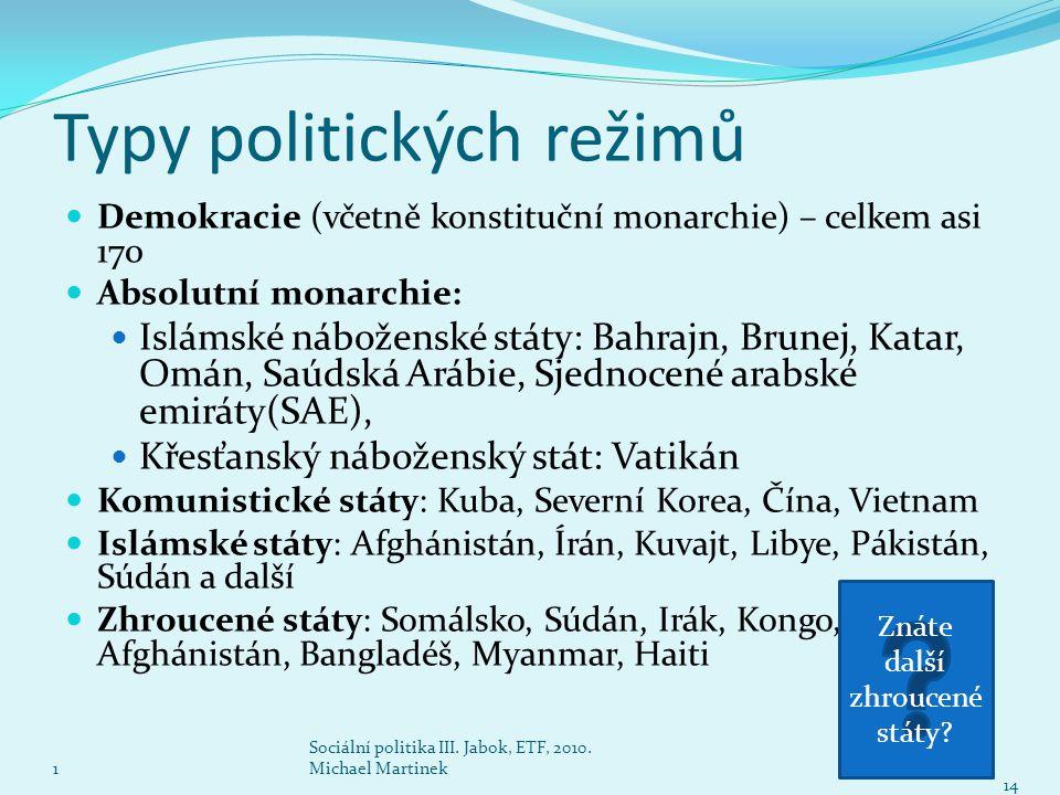 Typy politických režimů