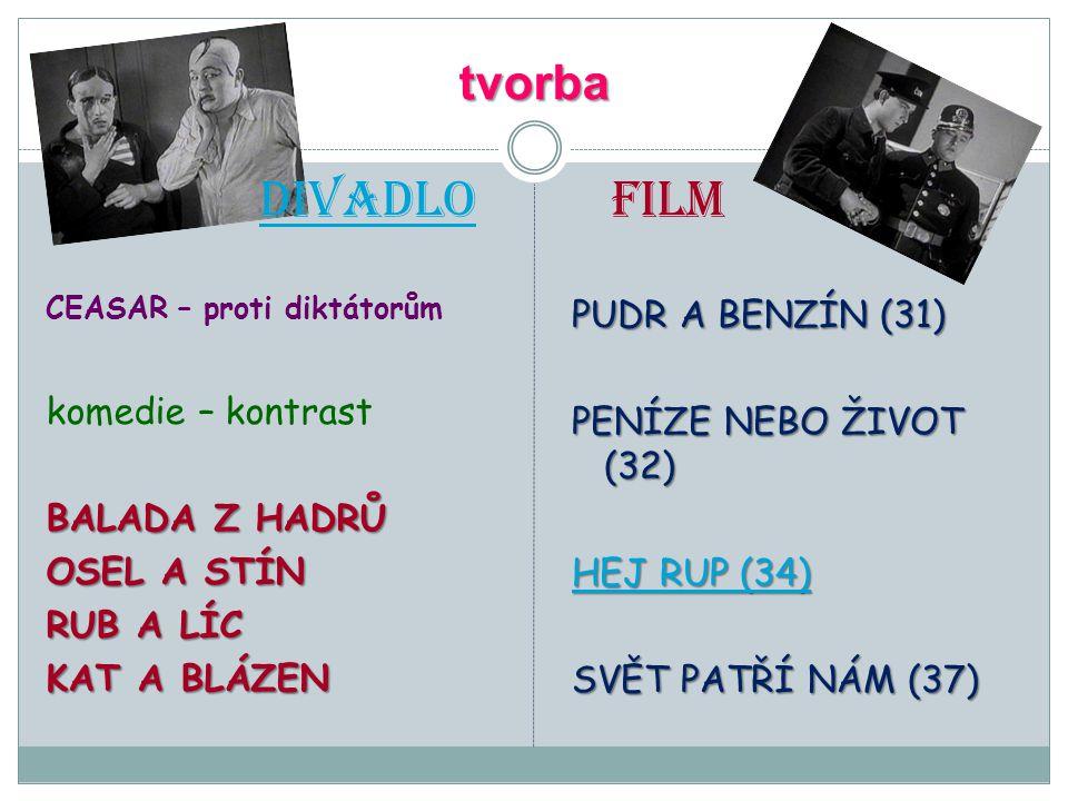 DIVADLO FILM tvorba PUDR A BENZÍN (31) komedie – kontrast