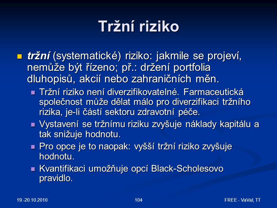 Tržní riziko tržní (systematické) riziko: jakmile se projeví, nemůže být řízeno; př.: držení portfolia dluhopisů, akcií nebo zahraničních měn.