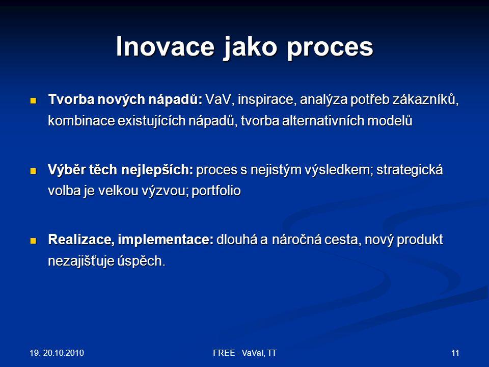 Inovace jako proces Tvorba nových nápadů: VaV, inspirace, analýza potřeb zákazníků, kombinace existujících nápadů, tvorba alternativních modelů.