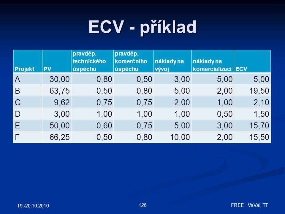 ECV - příklad Projekt. PV. pravděp. technického úspěchu. pravděp. komerčního úspěchu. náklady na vývoj.