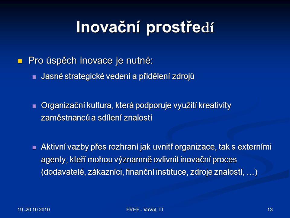 Inovační prostředí Pro úspěch inovace je nutné: