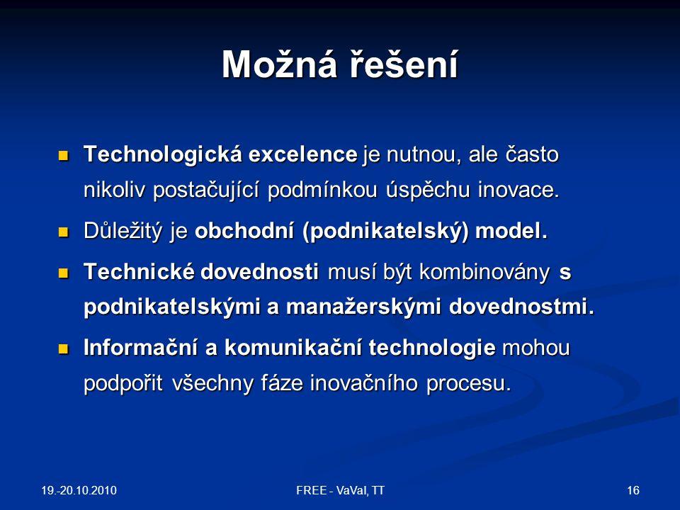 Možná řešení Technologická excelence je nutnou, ale často nikoliv postačující podmínkou úspěchu inovace.